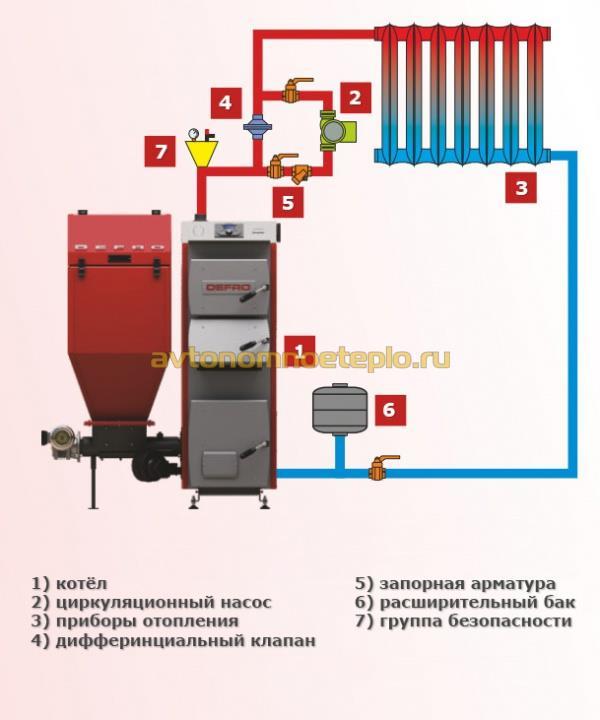 Схема подключения котла длительного горения.